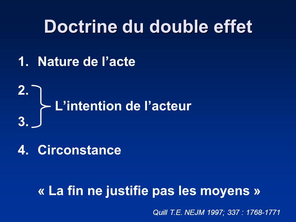 Doctrine du double effet 1.Nature de lacte 2. Lintention de lacteur 3. 4.Circonstance « La fin ne justifie pas les moyens » Quill T.E. NEJM 1997; 337