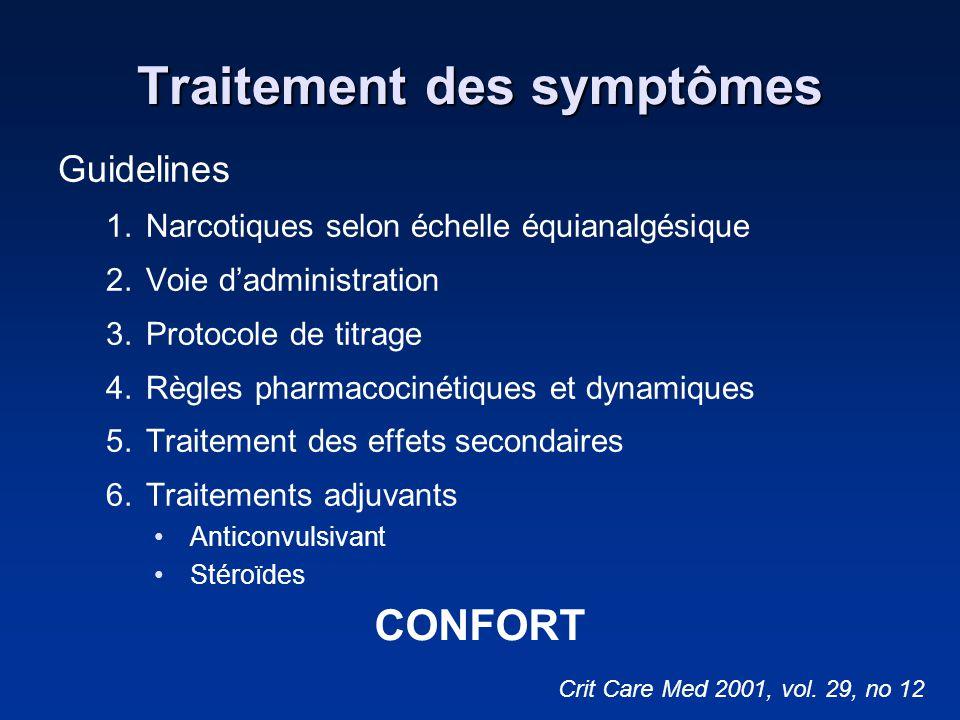 Traitement des symptômes Guidelines 1.Narcotiques selon échelle équianalgésique 2.Voie dadministration 3.Protocole de titrage 4.Règles pharmacocinétiq