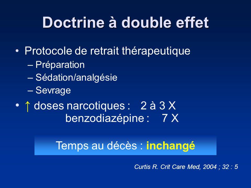 Doctrine à double effet Protocole de retrait thérapeutique –Préparation –Sédation/analgésie –Sevrage doses narcotiques :2 à 3 X benzodiazépine : 7 X C
