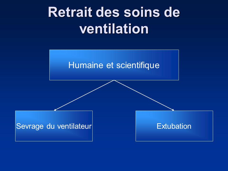 Retrait des soins de ventilation Humaine et scientifique Sevrage du ventilateurExtubation