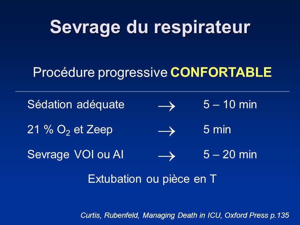 Sevrage du respirateur Procédure progressive CONFORTABLE Sédation adéquate 5 – 10 min 21 % O 2 et Zeep 5 min Sevrage VOI ou AI 5 – 20 min Extubation o
