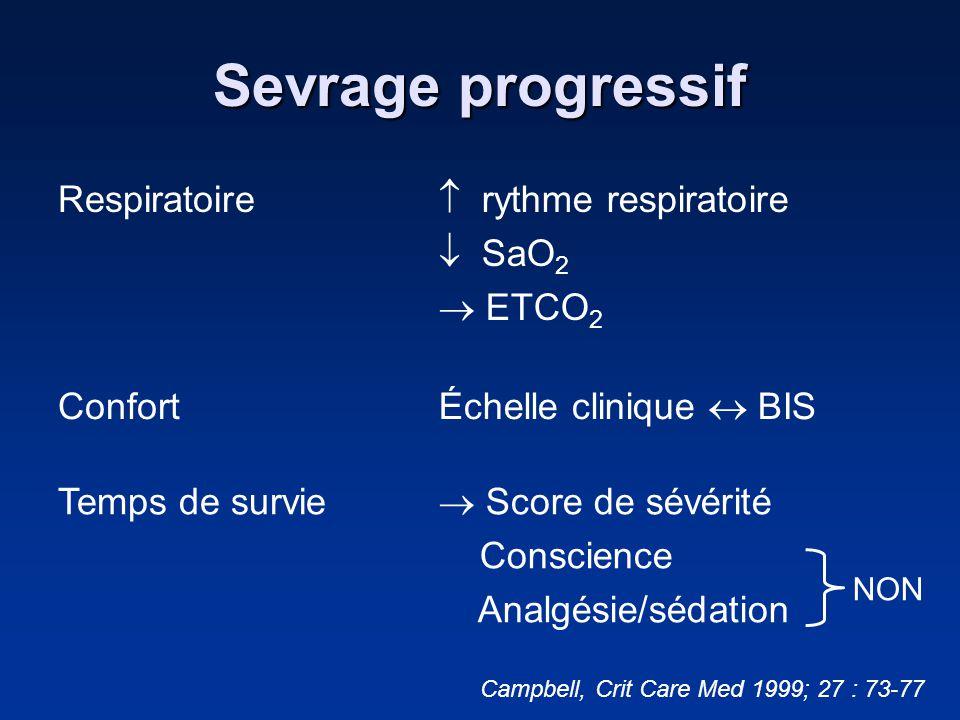 Sevrage progressif Respiratoire rythme respiratoire SaO 2 ETCO 2 Confort Échelle clinique BIS Temps de survie Score de sévérité Conscience Analgésie/s