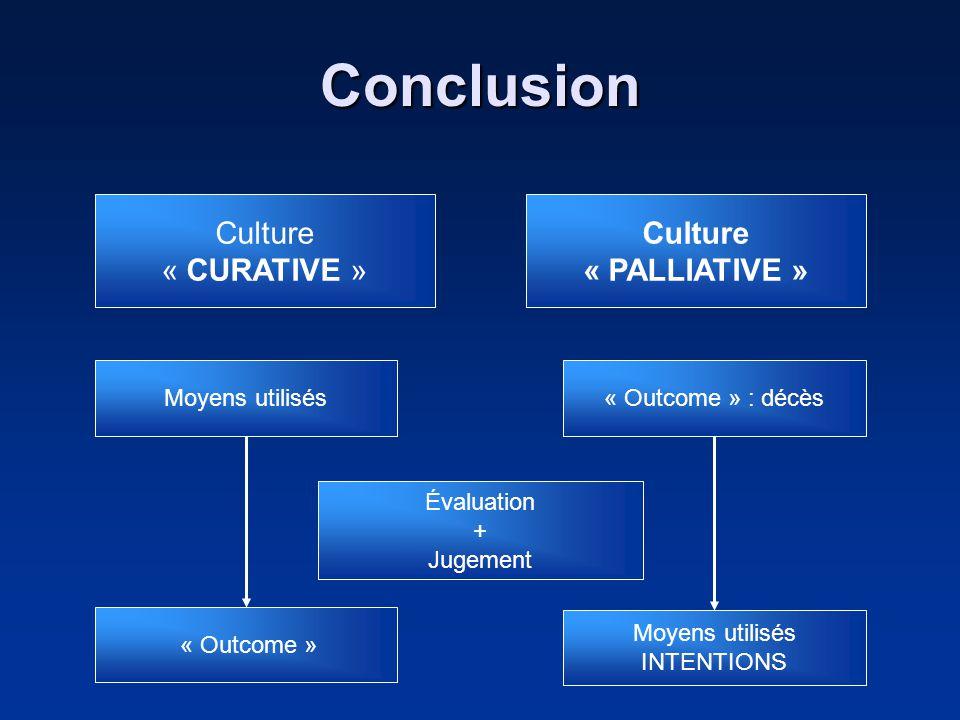 Conclusion Culture « CURATIVE » Culture « PALLIATIVE » Moyens utilisés « Outcome » : décès Évaluation + Jugement « Outcome » Moyens utilisés INTENTION