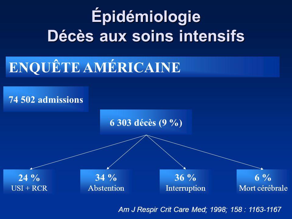6 303 décès (9 %) 24 % USI + RCR 34 % Abstention 36 % Interruption 6 % Mort cérébrale 74 502 admissions ENQUÊTE AMÉRICAINE Am J Respir Crit Care Med;
