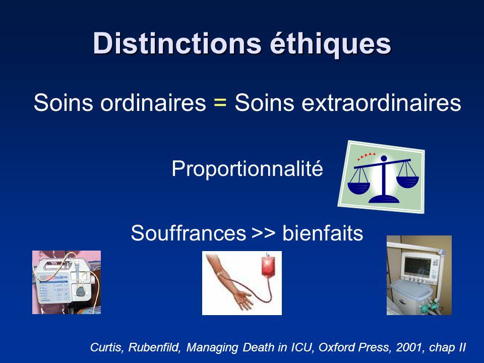 Distinctions éthiques Soins ordinaires = Soins extraordinaires Proportionnalité Souffrances >> bienfaits Curtis, Rubenfild, Managing Death in ICU, Oxf