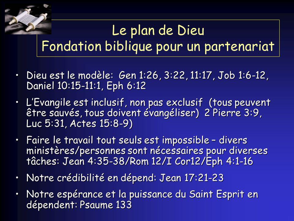 Le plan de Dieu Fondation biblique pour un partenariat Dieu est le modèle: Gen 1:26, 3:22, 11:17, Job 1:6-12, Daniel 10:15-11:1, Eph 6:12Dieu est le modèle: Gen 1:26, 3:22, 11:17, Job 1:6-12, Daniel 10:15-11:1, Eph 6:12 LEvangile est inclusif, non pas exclusif (tous peuvent être sauvés, tous doivent évangéliser) 2 Pierre 3:9, Luc 5:31, Actes 15:8-9)LEvangile est inclusif, non pas exclusif (tous peuvent être sauvés, tous doivent évangéliser) 2 Pierre 3:9, Luc 5:31, Actes 15:8-9) Faire le travail tout seuls est impossible – divers ministères/personnes sont nécessaires pour diverses tâches: Jean 4:35-38/Rom 12/I Cor12/Eph 4:1-16Faire le travail tout seuls est impossible – divers ministères/personnes sont nécessaires pour diverses tâches: Jean 4:35-38/Rom 12/I Cor12/Eph 4:1-16 Notre crédibilité en dépend: Jean 17:21-23Notre crédibilité en dépend: Jean 17:21-23 Notre espérance et la puissance du Saint Esprit en dépendent: Psaume 133Notre espérance et la puissance du Saint Esprit en dépendent: Psaume 133