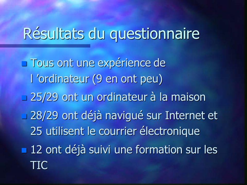 Résultats du questionnaire n Tous ont une expérience de l ordinateur (9 en ont peu) n 25/29 ont un ordinateur à la maison n 28/29 ont déjà navigué sur Internet et 25 utilisent le courrier électronique n 12 ont déjà suivi une formation sur les TIC