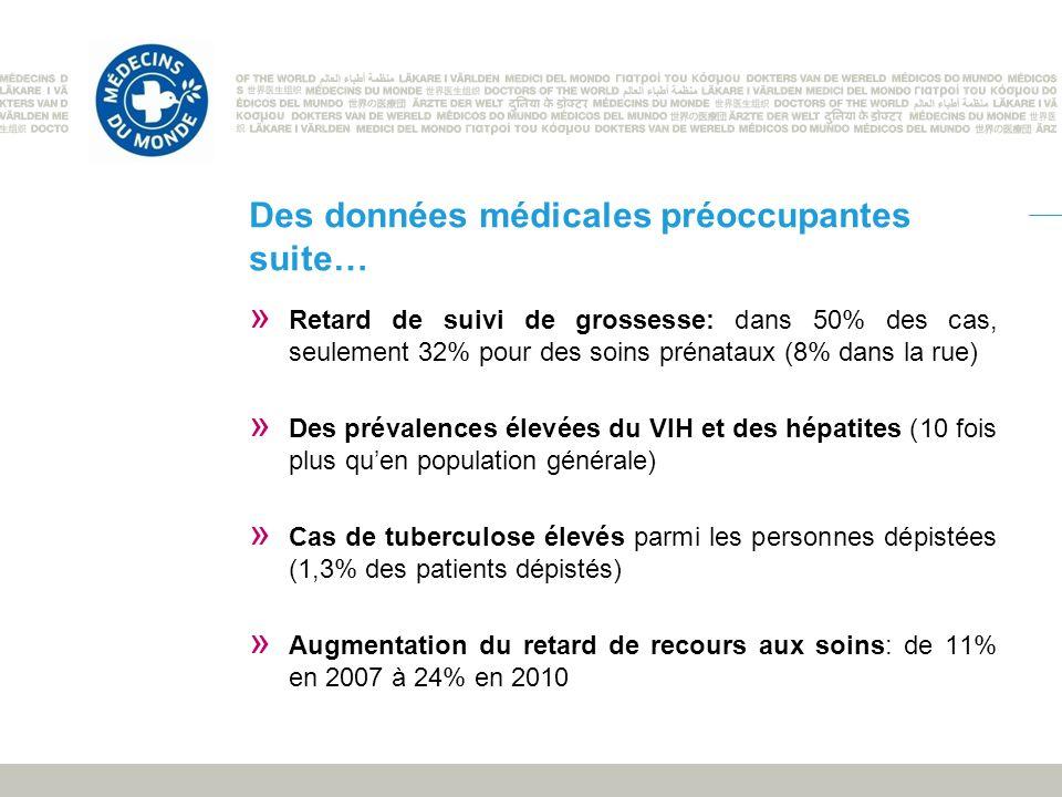 Des données médicales préoccupantes suite… » Retard de suivi de grossesse: dans 50% des cas, seulement 32% pour des soins prénataux (8% dans la rue) »