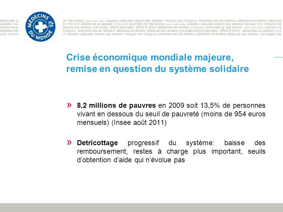Crise économique mondiale majeure, remise en question du système solidaire » 8,2 millions de pauvres en 2009 soit 13,5% de personnes vivant en dessous