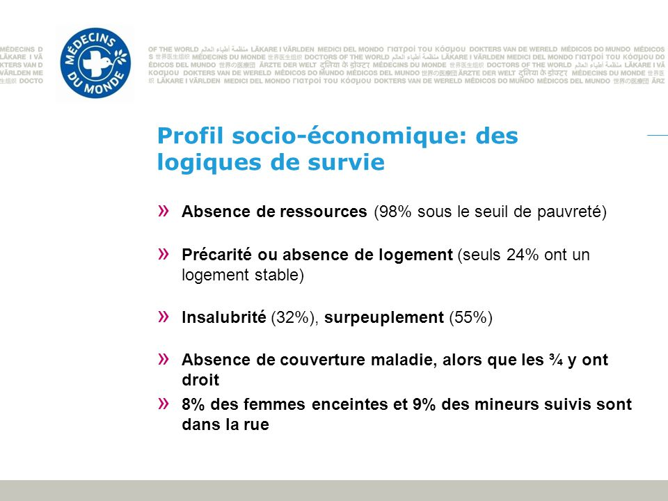 Profil socio-économique: des logiques de survie » Absence de ressources (98% sous le seuil de pauvreté) » Précarité ou absence de logement (seuls 24%