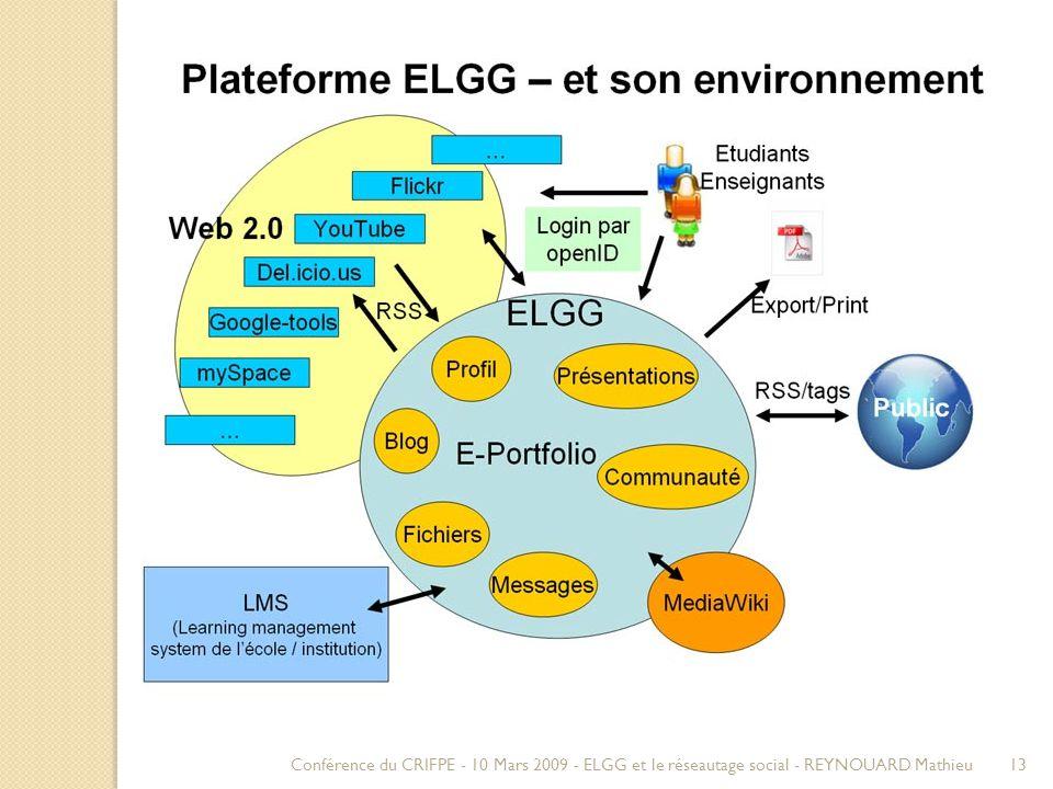 13Conférence du CRIFPE - 10 Mars 2009 - ELGG et le réseautage social - REYNOUARD Mathieu