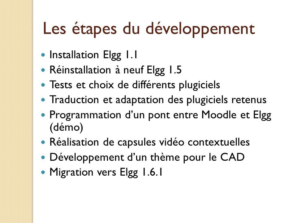Les étapes du développement Installation Elgg 1.1 Réinstallation à neuf Elgg 1.5 Tests et choix de différents plugiciels Traduction et adaptation des plugiciels retenus Programmation dun pont entre Moodle et Elgg (démo) Réalisation de capsules vidéo contextuelles Développement dun thème pour le CAD Migration vers Elgg 1.6.1