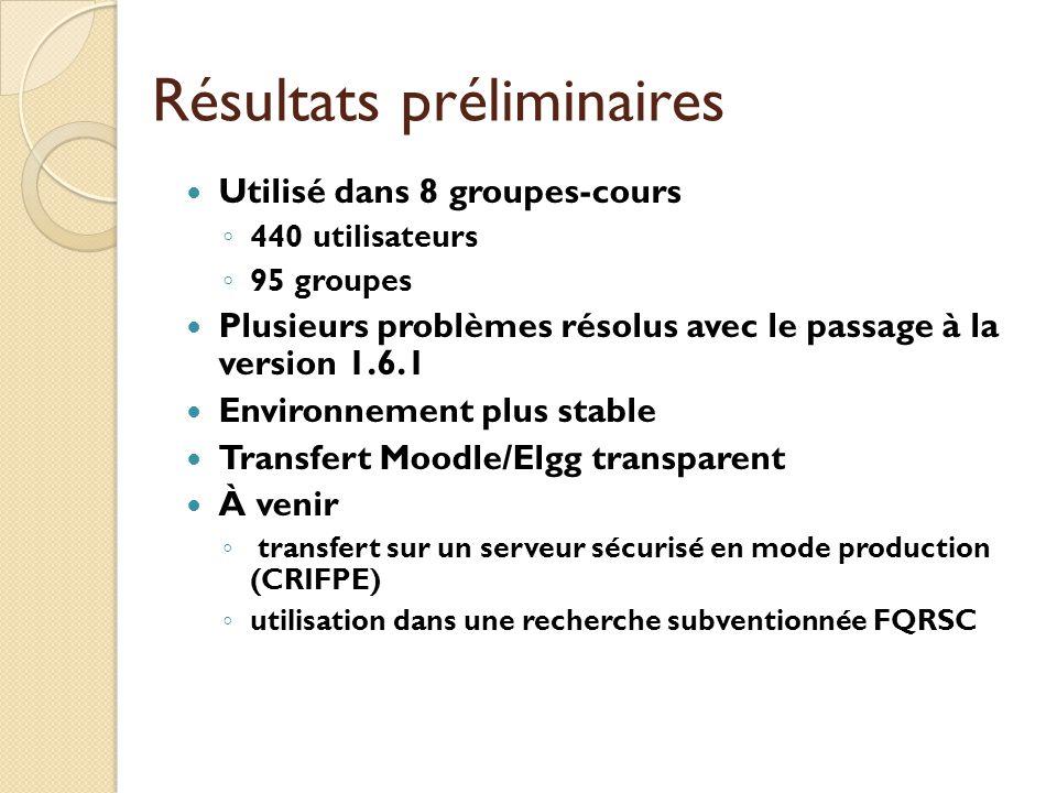 Résultats préliminaires Utilisé dans 8 groupes-cours 440 utilisateurs 95 groupes Plusieurs problèmes résolus avec le passage à la version 1.6.1 Environnement plus stable Transfert Moodle/Elgg transparent À venir transfert sur un serveur sécurisé en mode production (CRIFPE) utilisation dans une recherche subventionnée FQRSC