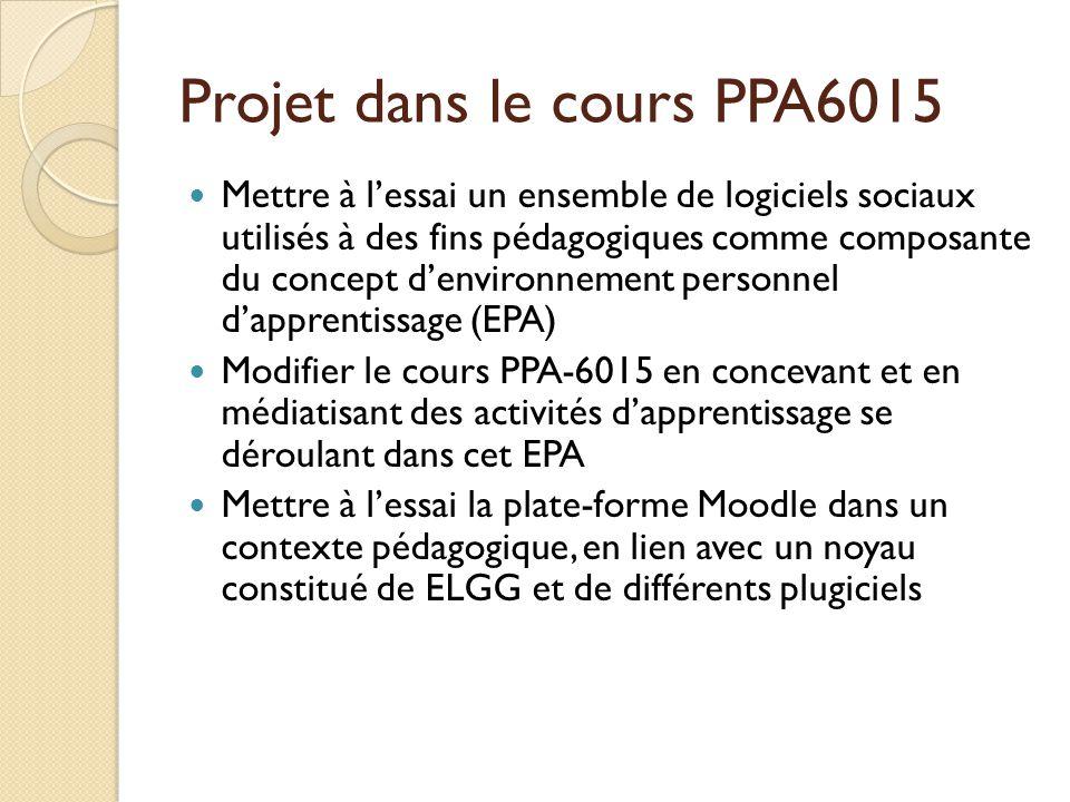 Projet dans le cours PPA6015 Mettre à lessai un ensemble de logiciels sociaux utilisés à des fins pédagogiques comme composante du concept denvironnement personnel dapprentissage (EPA) Modifier le cours PPA-6015 en concevant et en médiatisant des activités dapprentissage se déroulant dans cet EPA Mettre à lessai la plate-forme Moodle dans un contexte pédagogique, en lien avec un noyau constitué de ELGG et de différents plugiciels