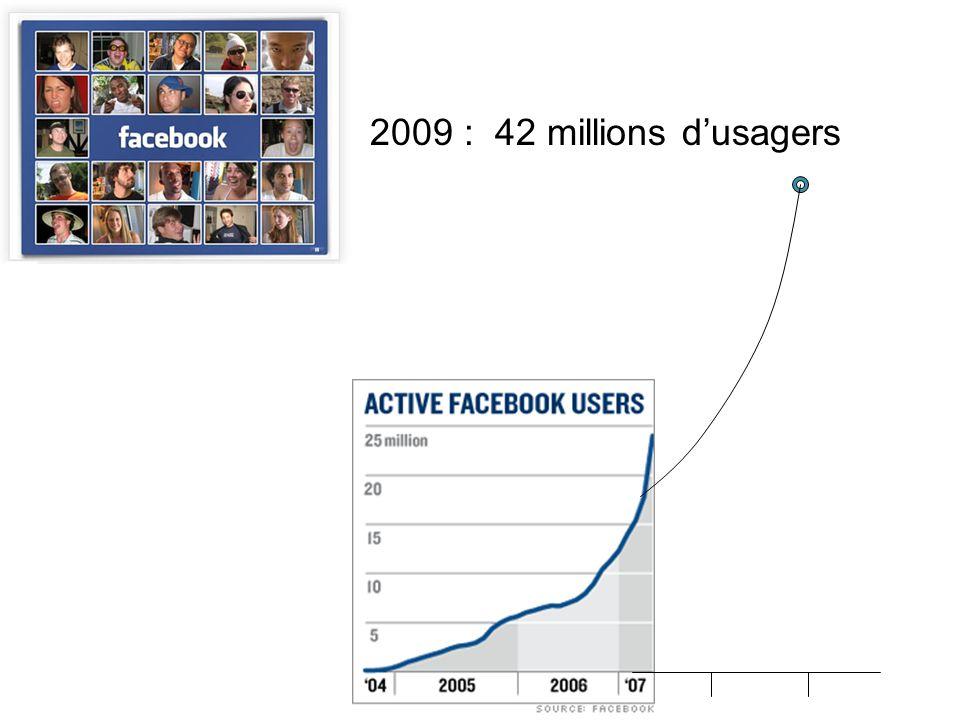 2009 : 42 millions dusagers