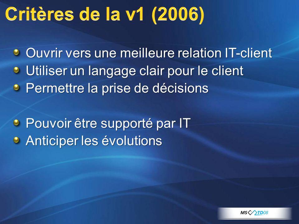Ouvrir vers une meilleure relation IT-client Utiliser un langage clair pour le client Permettre la prise de décisions Pouvoir être supporté par IT Ant