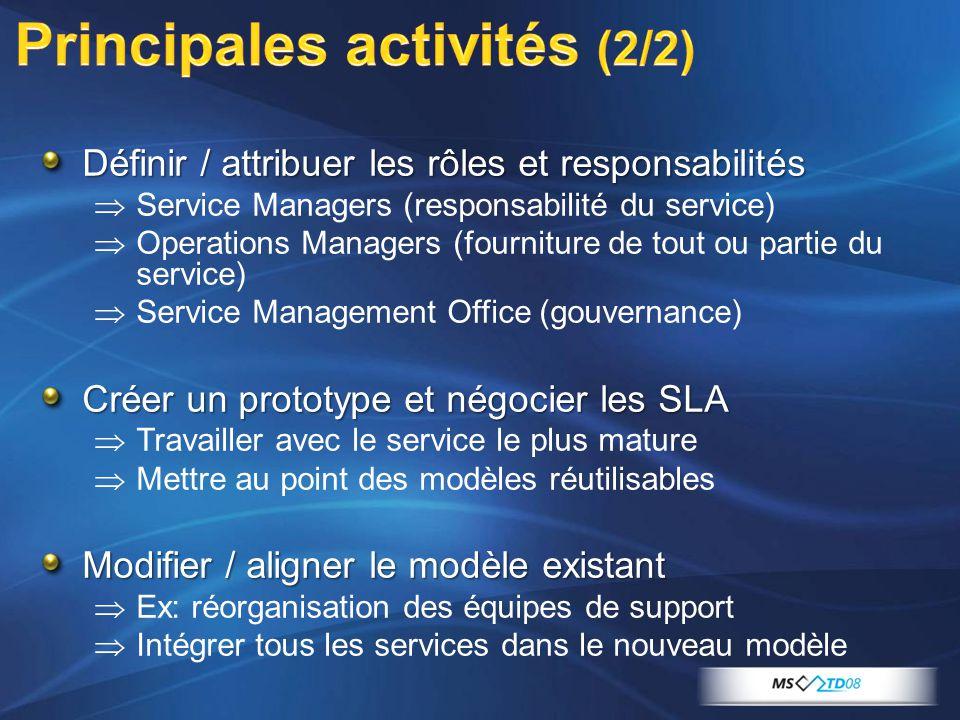Définir / attribuer les rôles et responsabilités Service Managers (responsabilité du service) Operations Managers (fourniture de tout ou partie du ser