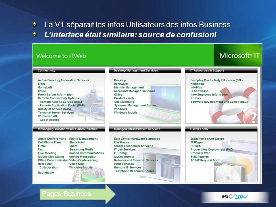 La V1 séparait les infos Utilisateurs des infos Business Linterface était similaire: source de confusion! Pages Business