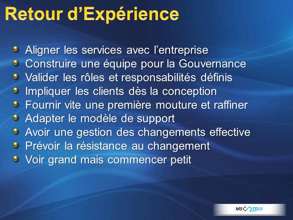 Aligner les services avec lentreprise Construire une équipe pour la Gouvernance Valider les rôles et responsabilités définis Impliquer les clients dès