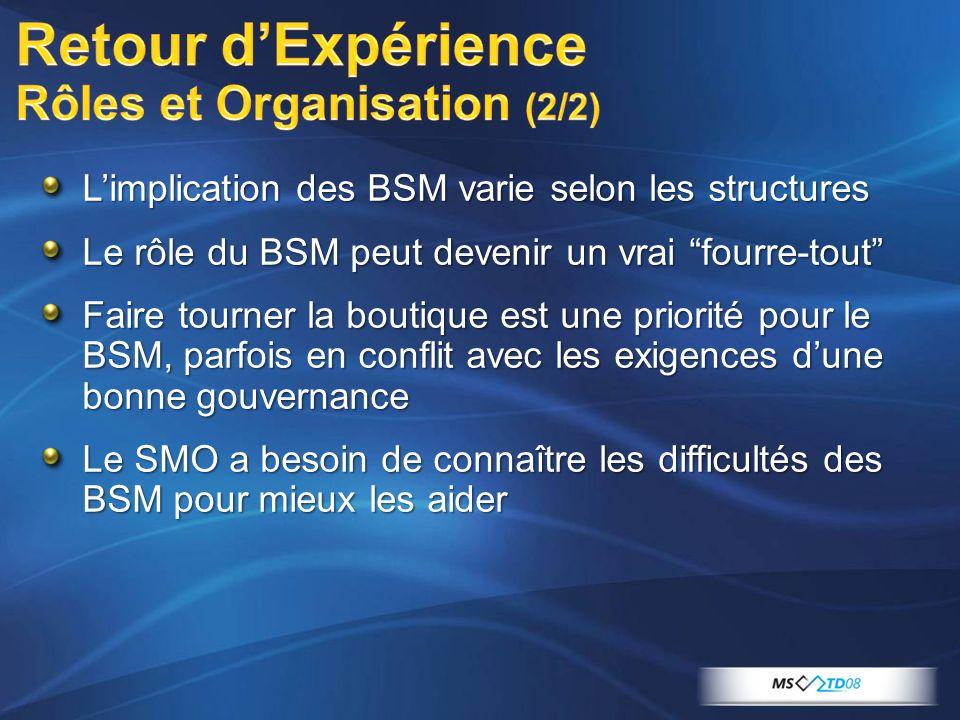 Limplication des BSM varie selon les structures Le rôle du BSM peut devenir un vrai fourre-tout Faire tourner la boutique est une priorité pour le BSM