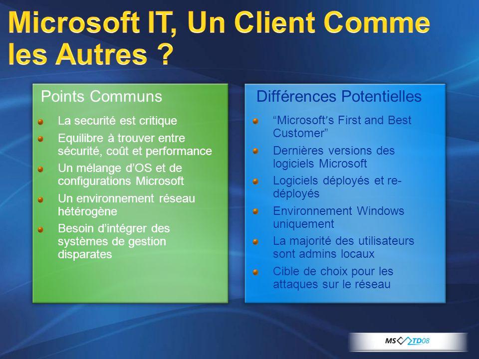 7 Points Communs La securité est critique Equilibre à trouver entre sécurité, coût et performance Un mélange dOS et de configurations Microsoft Un env