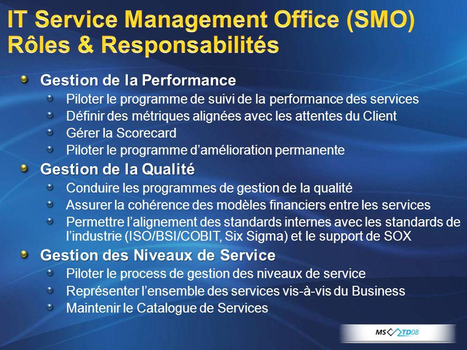 Gestion de la Performance Piloter le programme de suivi de la performance des services Définir des métriques alignées avec les attentes du Client Gére