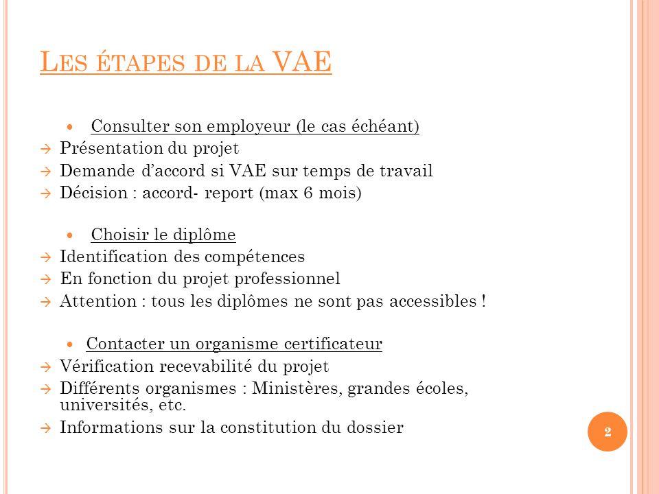 L ES ÉTAPES DE LA VAE Consulter son employeur (le cas échéant) Présentation du projet Demande daccord si VAE sur temps de travail Décision : accord- r