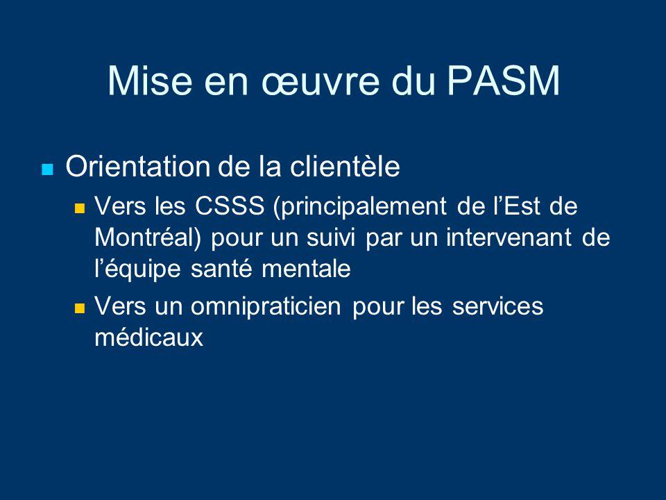 Mise en œuvre du PASM Orientation de la clientèle Vers les CSSS (principalement de lEst de Montréal) pour un suivi par un intervenant de léquipe santé