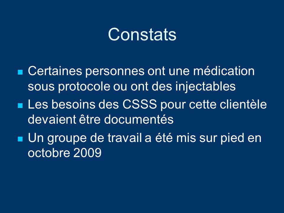 Constats Certaines personnes ont une médication sous protocole ou ont des injectables Les besoins des CSSS pour cette clientèle devaient être document