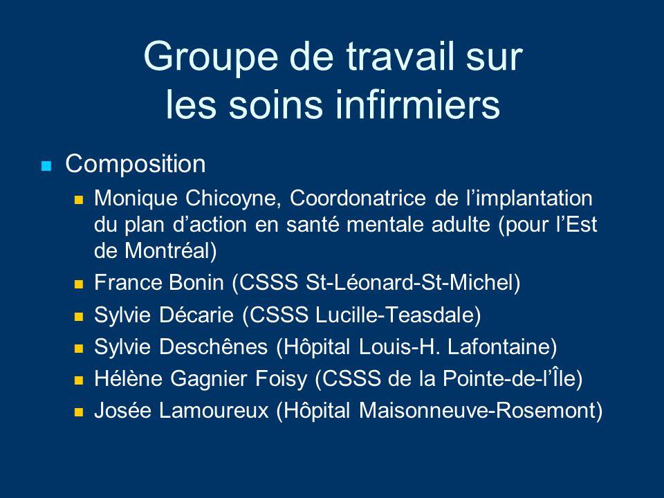 Groupe de travail sur les soins infirmiers Composition Monique Chicoyne, Coordonatrice de limplantation du plan daction en santé mentale adulte (pour