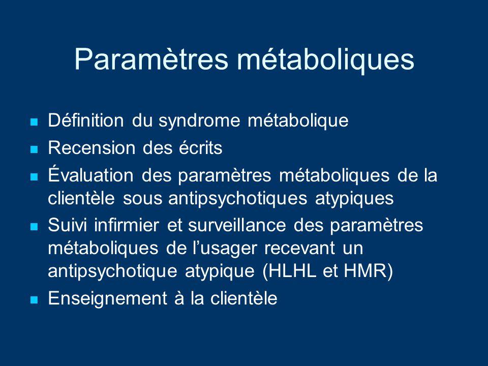 Paramètres métaboliques Définition du syndrome métabolique Recension des écrits Évaluation des paramètres métaboliques de la clientèle sous antipsycho