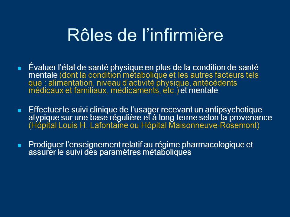 Rôles de linfirmière Évaluer létat de santé physique en plus de la condition de santé mentale (dont la condition métabolique et les autres facteurs te