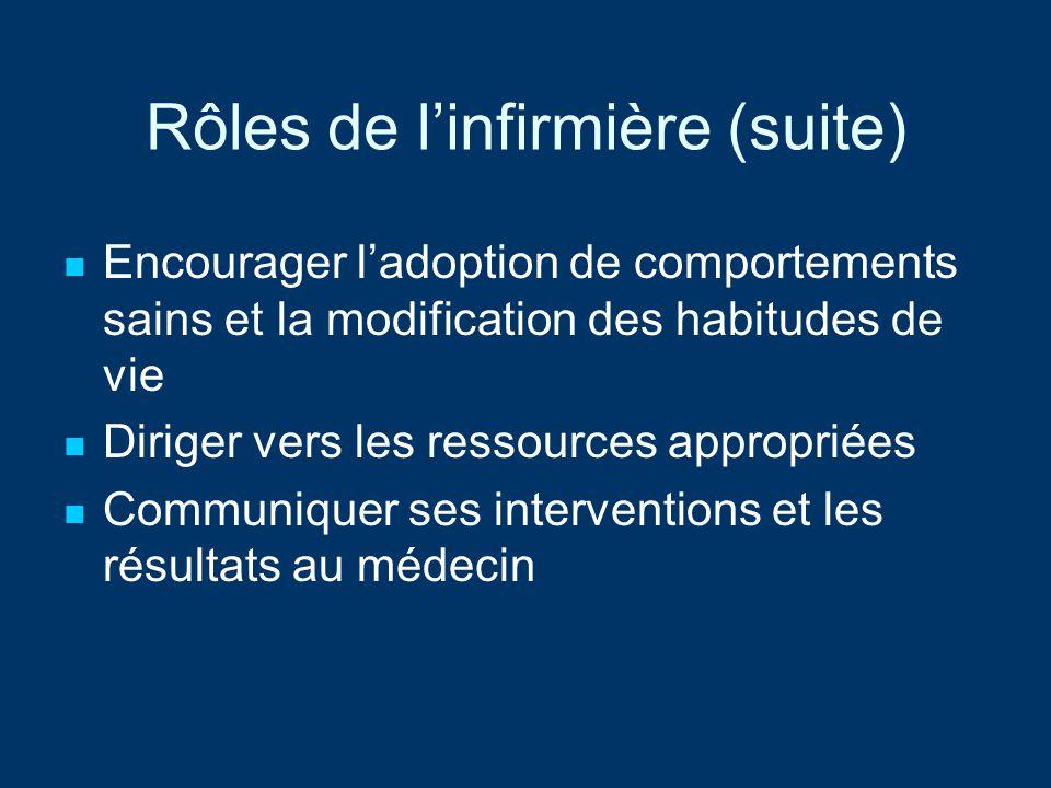 Rôles de linfirmière (suite) Encourager ladoption de comportements sains et la modification des habitudes de vie Diriger vers les ressources approprié