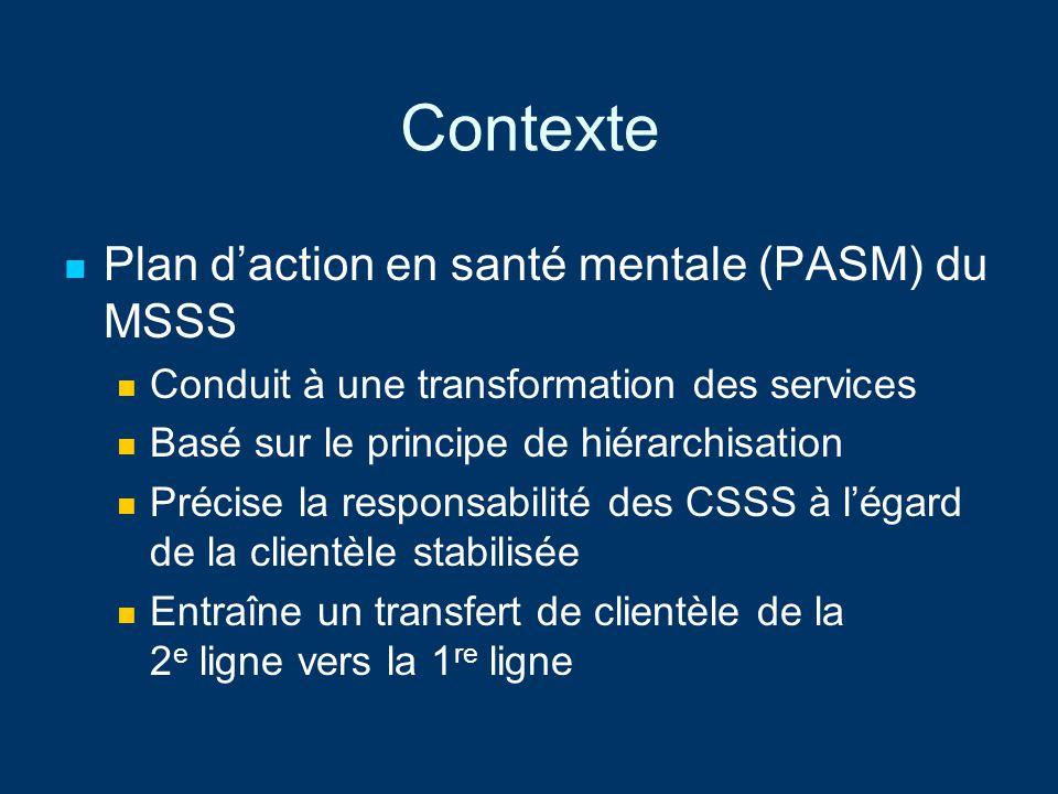 Contexte Plan daction en santé mentale (PASM) du MSSS Conduit à une transformation des services Basé sur le principe de hiérarchisation Précise la res