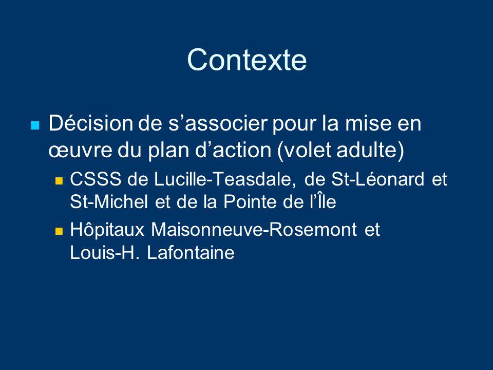 Contexte Décision de sassocier pour la mise en œuvre du plan daction (volet adulte) CSSS de Lucille-Teasdale, de St-Léonard et St-Michel et de la Poin
