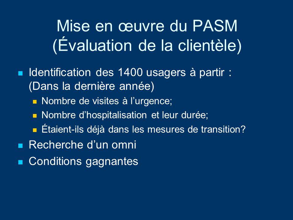 Mise en œuvre du PASM Orientation de la clientèle Vers les CSSS (principalement de lEst de Montréal) pour un suivi par un intervenant de léquipe santé mentale Vers un omnipraticien pour les services médicaux
