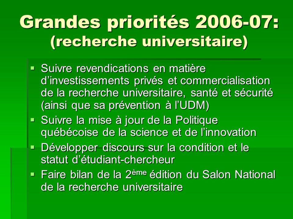 Grandes priorités 2006-07: (recherche universitaire) Suivre revendications en matière dinvestissements privés et commercialisation de la recherche uni