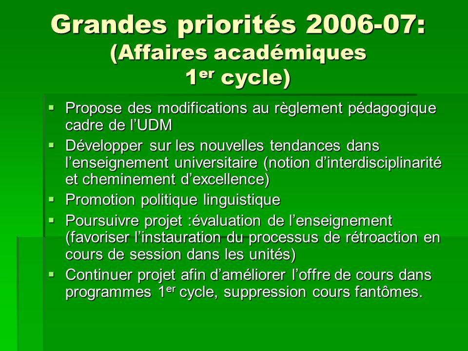 Grandes priorités 2006-07: (Affaires académiques 1 er cycle) Propose des modifications au règlement pédagogique cadre de lUDM Propose des modification