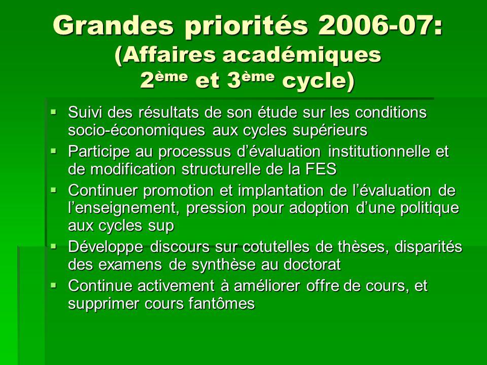 Grandes priorités 2006-07: (Affaires académiques 2 ème et 3 ème cycle) Suivi des résultats de son étude sur les conditions socio-économiques aux cycle