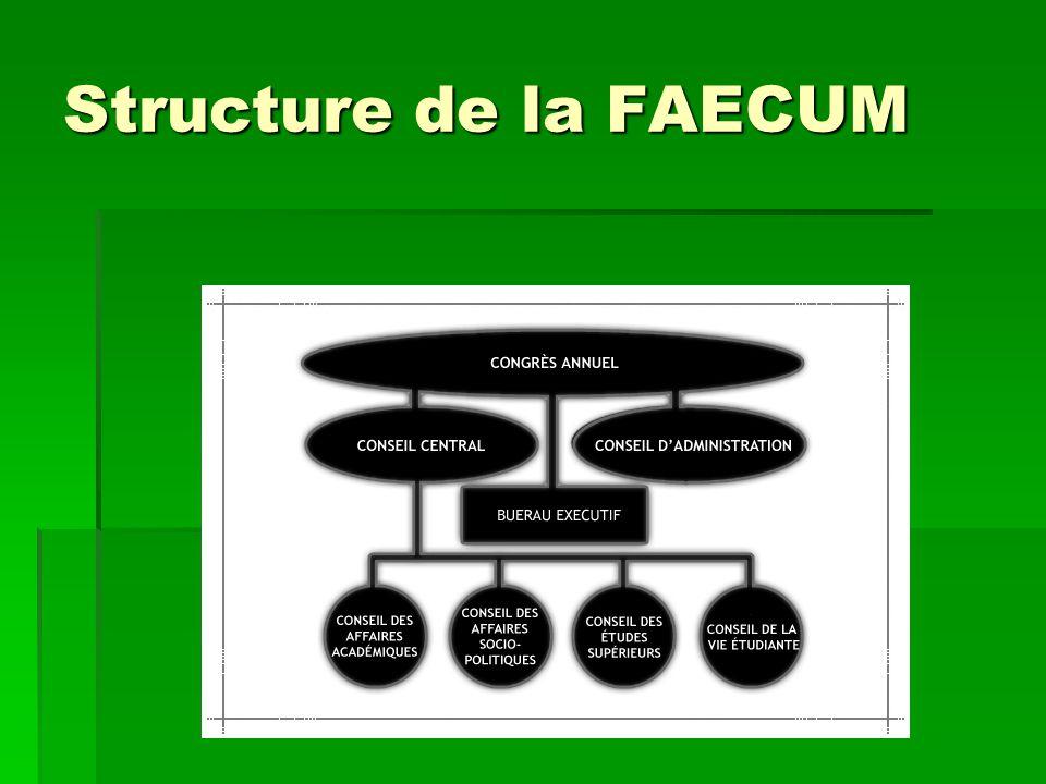 Structure de la FAECUM