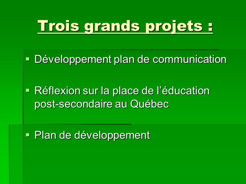 Trois grands projets : Développement plan de communication Réflexion sur la place de léducation post-secondaire au Québec Plan de développement