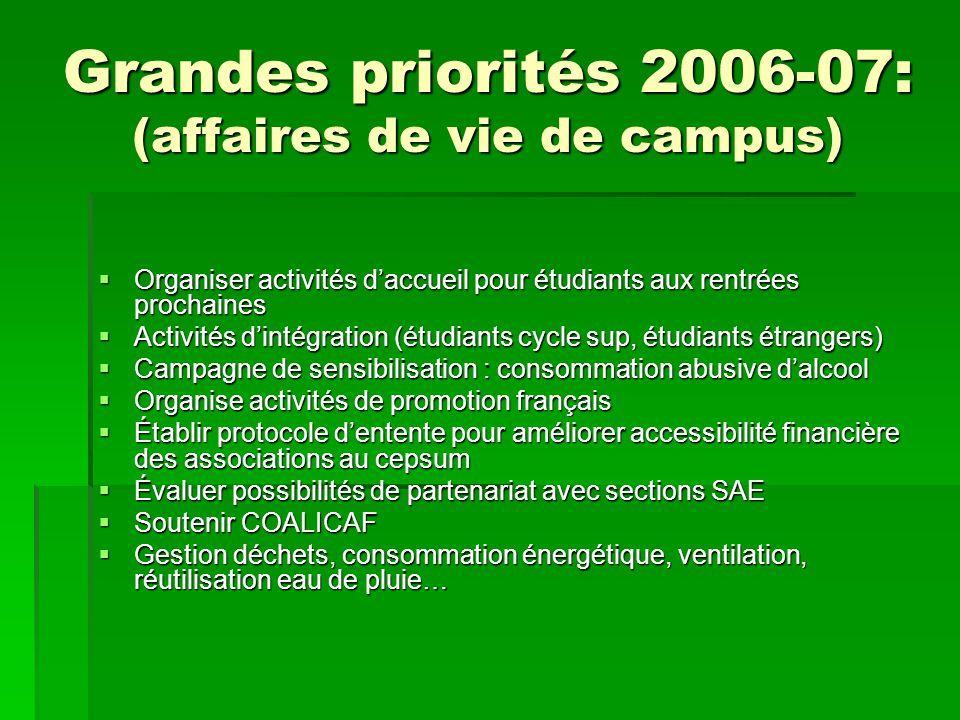 Grandes priorités 2006-07: (affaires de vie de campus) Organiser activités daccueil pour étudiants aux rentrées prochaines Organiser activités daccuei