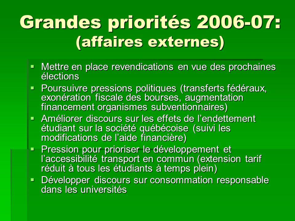 Grandes priorités 2006-07: (affaires externes) Mettre en place revendications en vue des prochaines élections Mettre en place revendications en vue de