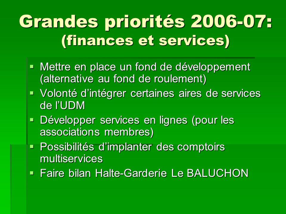 Grandes priorités 2006-07: (finances et services) Mettre en place un fond de développement (alternative au fond de roulement) Mettre en place un fond