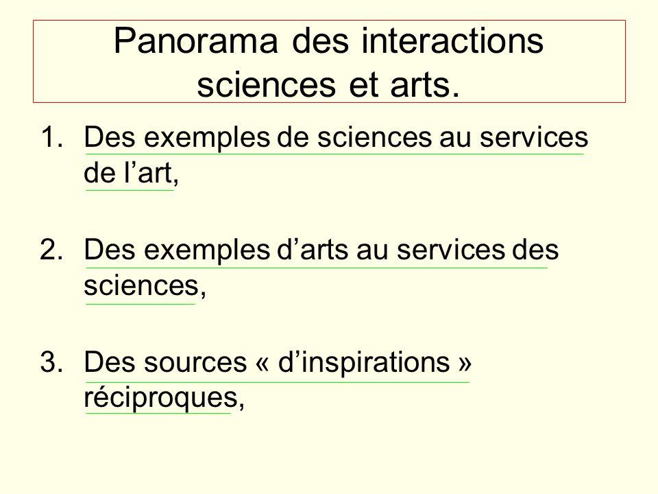 Panorama des interactions sciences et arts.