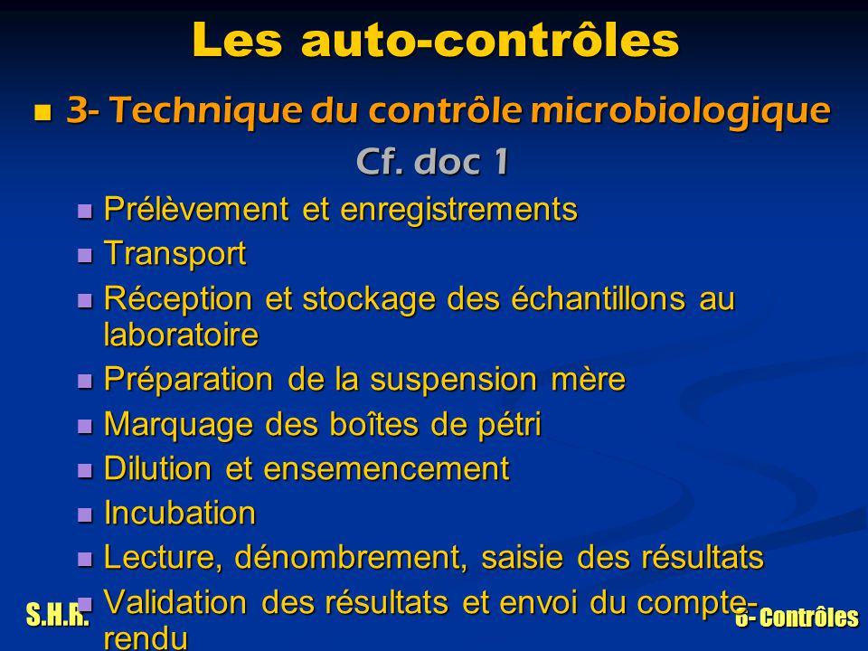 S.H.R. 6- Contrôles Les auto-contrôles 3- Technique du contrôle microbiologique 3- Technique du contrôle microbiologique Cf. doc 1 Prélèvement et enre