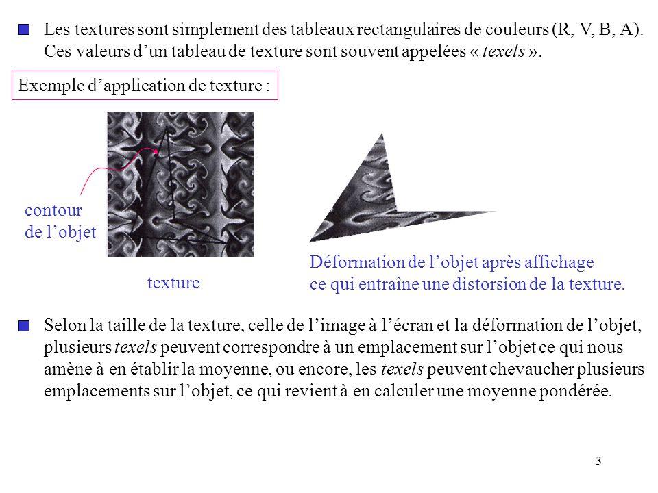 44 void affichage( void ) { glClear(GL_COLOR_BUFFER_BIT | GL_DEPTH_BUFFER_BIT); //Permet d activer le mode d application de texture 2D.