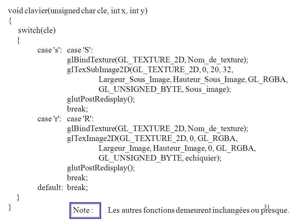 31 void clavier(unsigned char cle, int x, int y) { switch(cle) { case s :case S : glBindTexture(GL_TEXTURE_2D, Nom_de_texture); glTexSubImage2D(GL_TEXTURE_2D, 0, 20, 32, Largeur_Sous_Image, Hauteur_Sous_Image, GL_RGBA, GL_UNSIGNED_BYTE, Sous_image); glutPostRedisplay(); break; case r :case R : glBindTexture(GL_TEXTURE_2D, Nom_de_texture); glTexImage2D(GL_TEXTURE_2D, 0, GL_RGBA, Largeur_Image, Hauteur_Image, 0, GL_RGBA, GL_UNSIGNED_BYTE, echiquier); glutPostRedisplay(); break; default:break; } Note : Les autres fonctions demeurent inchangées ou presque.