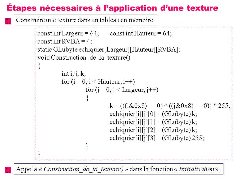 35 //Indique comment la texture doit être répétée et les couleurs filtrées //dans le cas où il n existe pas de correspondance exacte entre les //texels de la texture et les pixels à l écran.