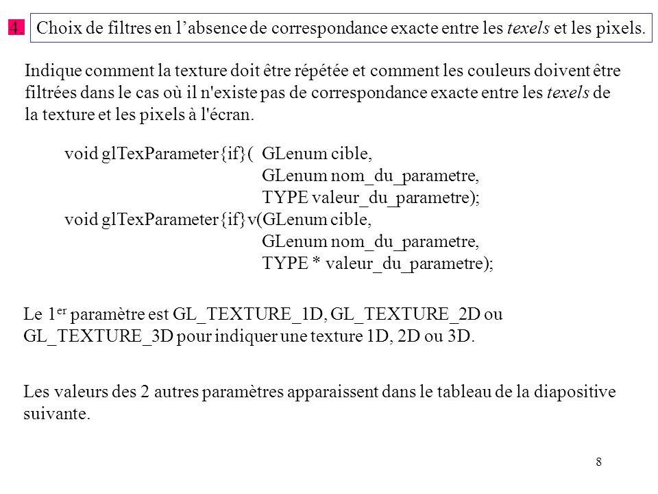 8 4.Choix de filtres en labsence de correspondance exacte entre les texels et les pixels.